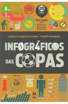 INFOGR�FICOS-DAS-COPAS